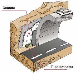 opere d'arte maggiori (gallerie, ponti, viadotti) ingegneria civile consulenza tecnologica www.ntanet.it