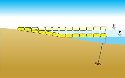 clicca per ingrandire sistemi di ancoraggio per strutture mobili www.ntanet.it