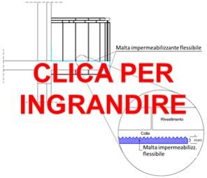 impermeabilizzazione di balconi e opere aggettanti con malte impermeabili flessibili: vengono applicati sia sul frontalino che nell'intradosso