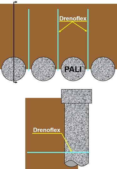 drenaggio sub orizzontale flessibile Drenoflex nelle strutture di contenimento rigide (pali) esistenti