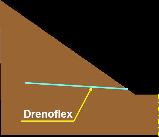 scarpate con venute d'acqua drenate con dreno sub orizzontale flessibile Drenoflex