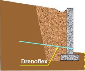 drenaggio sub orizzontale flessibile Drenoflex nelle strutture di contenimento rigide (muri) esistenti